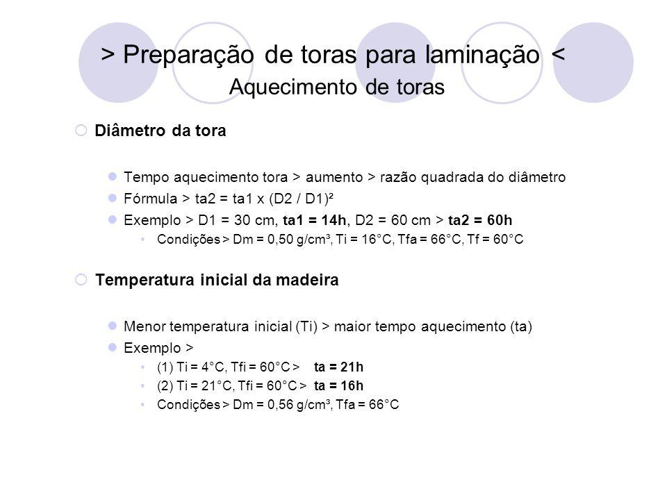 > Preparação de toras para laminação < Aquecimento de toras Diâmetro da tora Tempo aquecimento tora > aumento > razão quadrada do diâmetro Fórmula > t