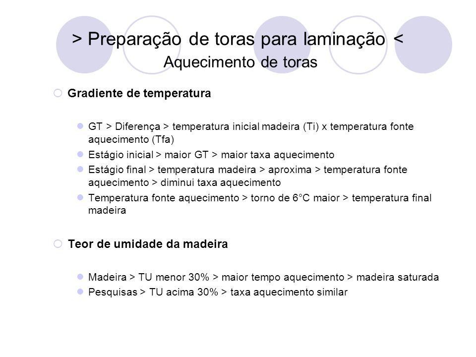 > Preparação de toras para laminação < Aquecimento de toras Gradiente de temperatura GT > Diferença > temperatura inicial madeira (Ti) x temperatura f
