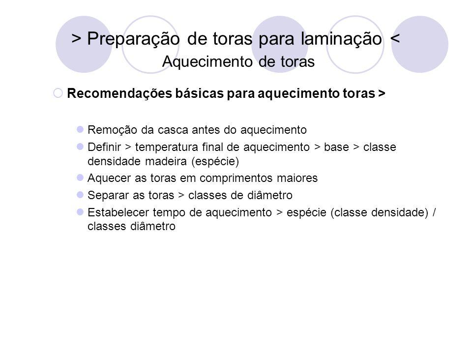 > Preparação de toras para laminação < Aquecimento de toras Recomendações básicas para aquecimento toras > Remoção da casca antes do aquecimento Defin
