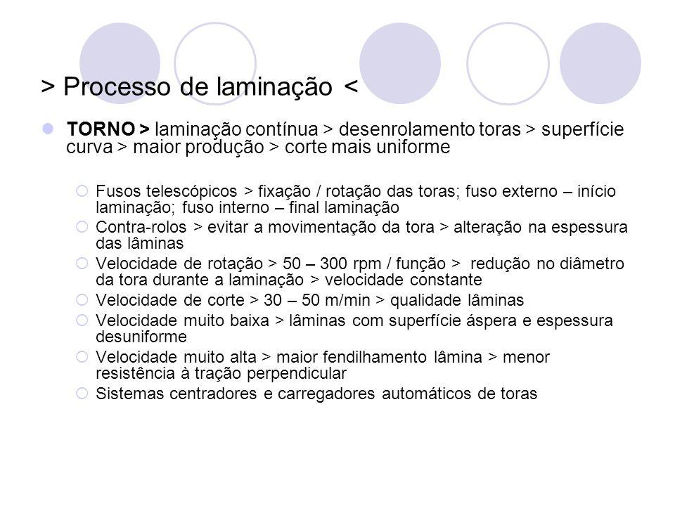 > Processo de laminação < TORNO > laminação contínua > desenrolamento toras > superfície curva > maior produção > corte mais uniforme Fusos telescópic