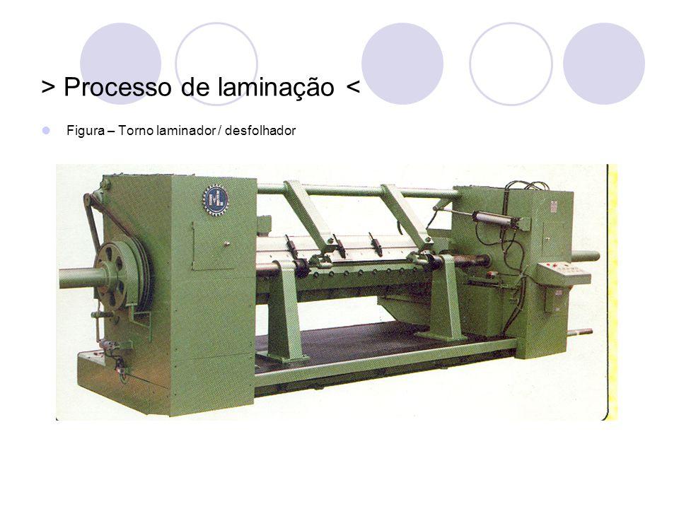> Processo de laminação < Figura – Torno laminador / desfolhador