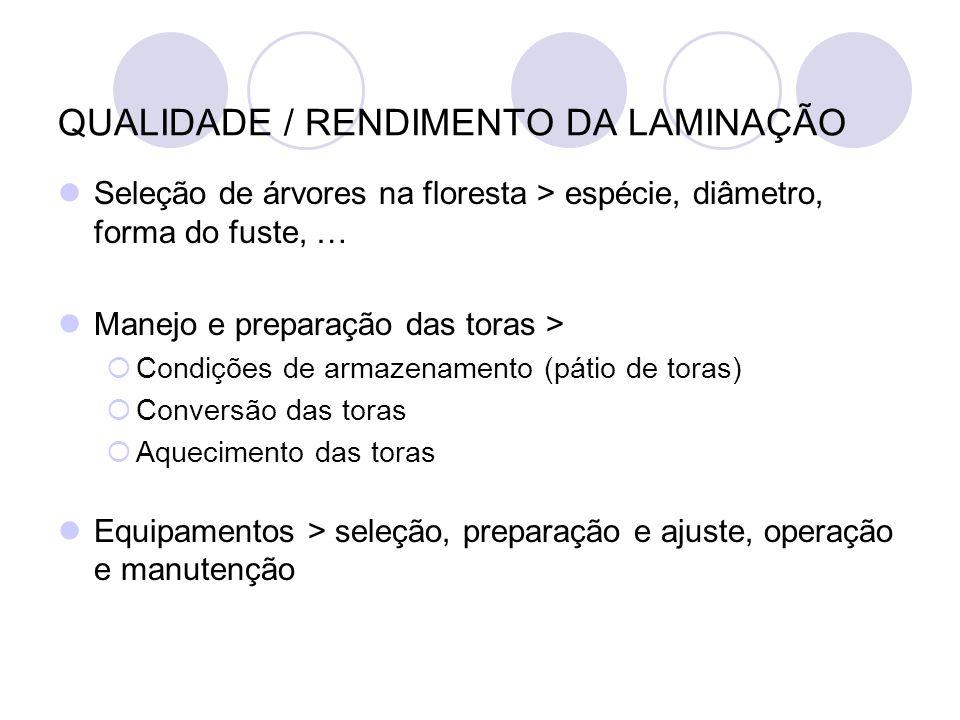 QUALIDADE / RENDIMENTO DA LAMINAÇÃO Seleção de árvores na floresta > espécie, diâmetro, forma do fuste, … Manejo e preparação das toras > Condições de