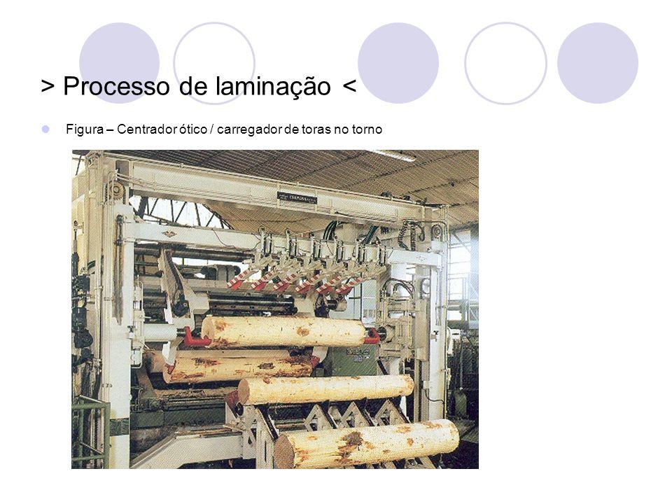 > Processo de laminação < Figura – Centrador ótico / carregador de toras no torno