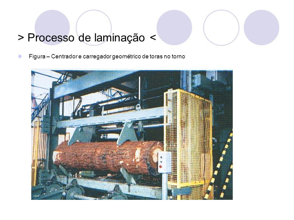 > Processo de laminação < Figura – Centrador e carregador geométrico de toras no torno