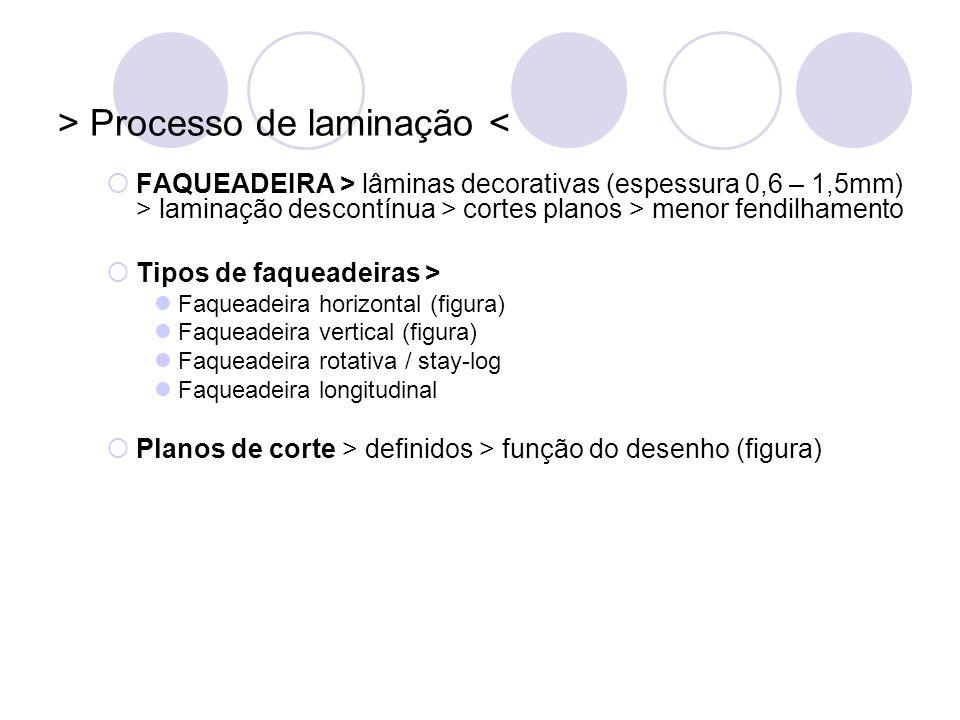 > Processo de laminação < FAQUEADEIRA > lâminas decorativas (espessura 0,6 – 1,5mm) > laminação descontínua > cortes planos > menor fendilhamento Tipo