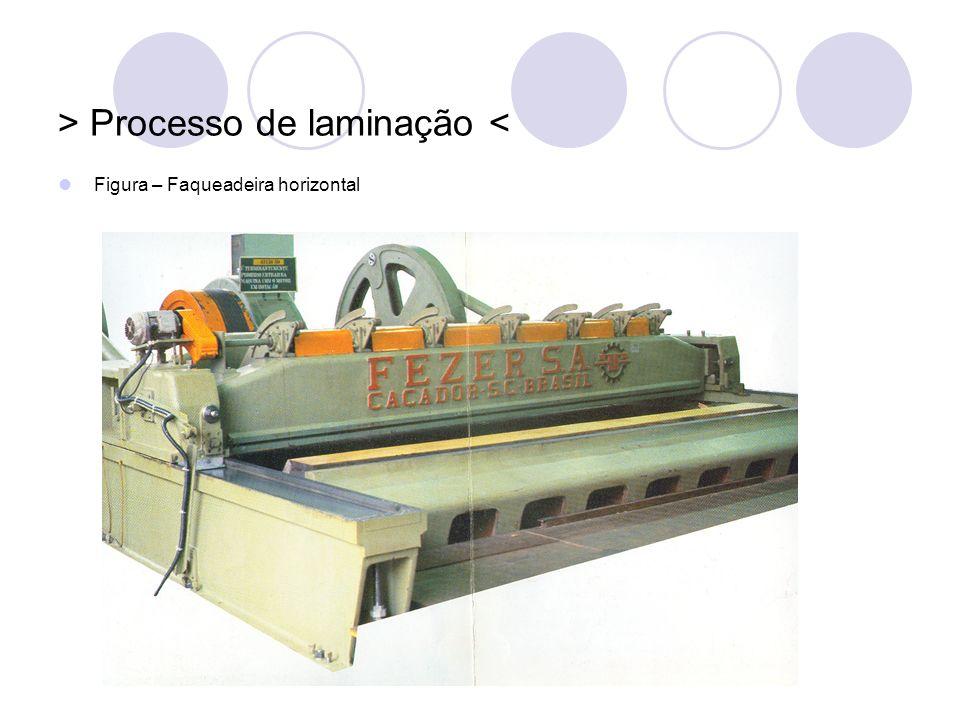 > Processo de laminação < Figura – Faqueadeira horizontal