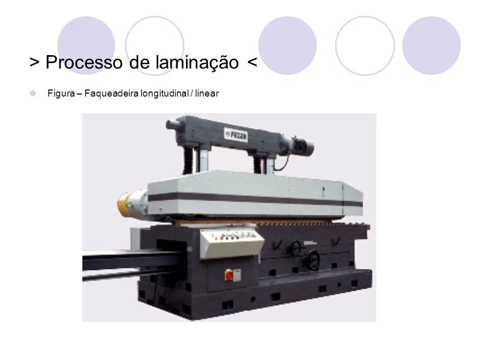 > Processo de laminação < Figura – Faqueadeira longitudinal / linear