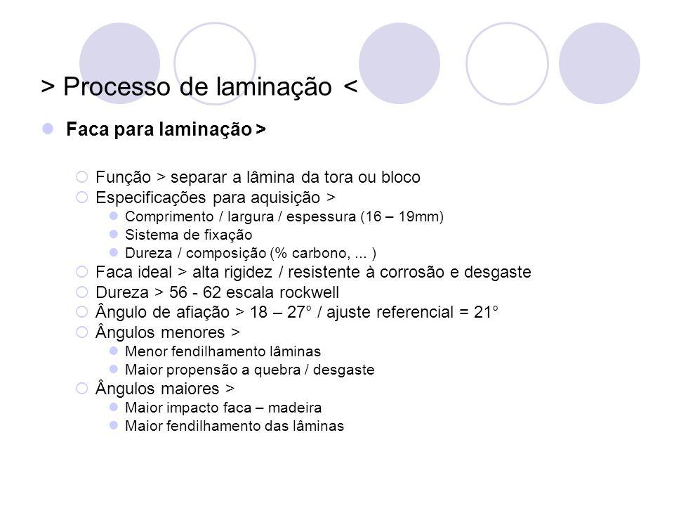 > Processo de laminação < Faca para laminação > Função > separar a lâmina da tora ou bloco Especificações para aquisição > Comprimento / largura / esp