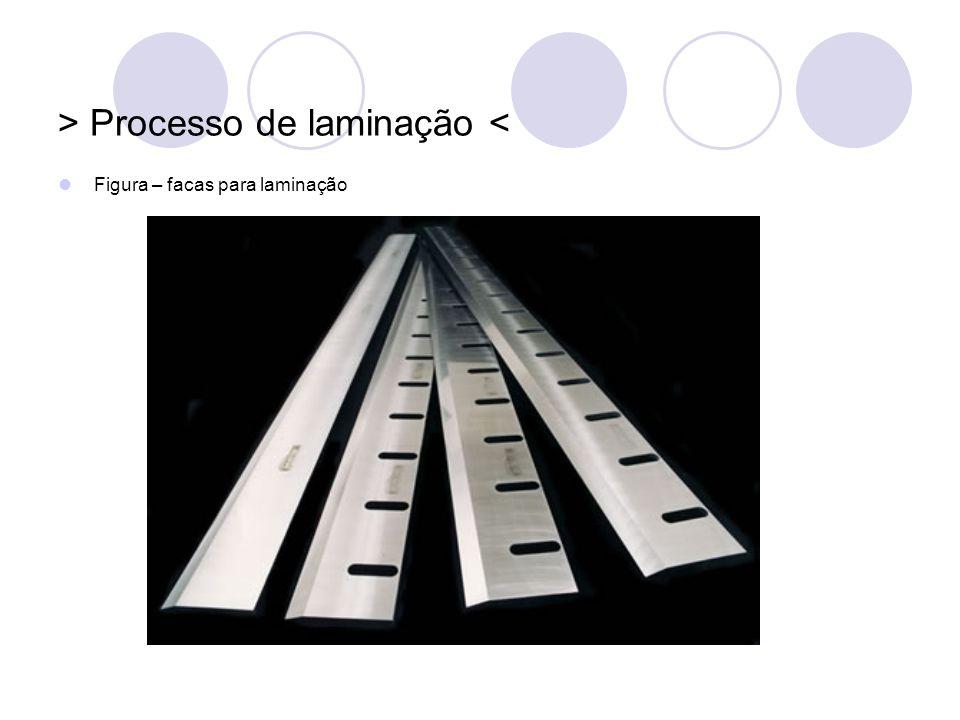 > Processo de laminação < Figura – facas para laminação