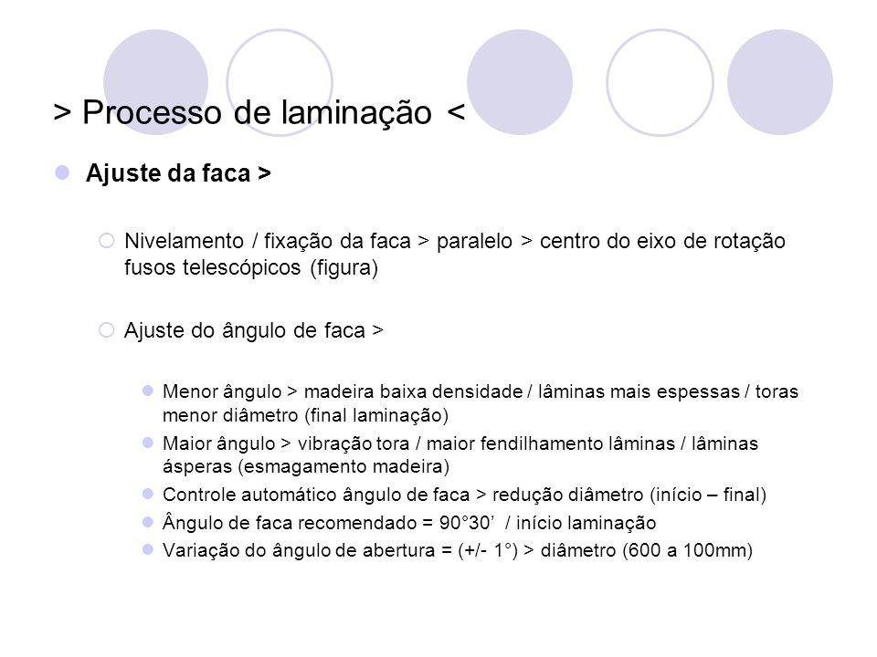 > Processo de laminação < Ajuste da faca > Nivelamento / fixação da faca > paralelo > centro do eixo de rotação fusos telescópicos (figura) Ajuste do