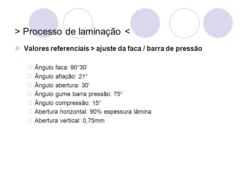 > Processo de laminação < Valores referenciais > ajuste da faca / barra de pressão Ângulo faca: 90°30 Ângulo afiação: 21° Ângulo abertura: 30 Ângulo g