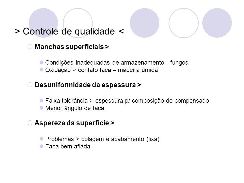 > Controle de qualidade < Manchas superficiais > Condições inadequadas de armazenamento - fungos Oxidação > contato faca – madeira úmida Desuniformida