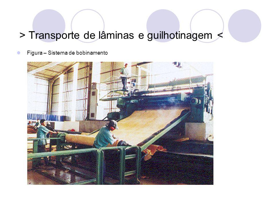 > Transporte de lâminas e guilhotinagem < Figura – Sistema de bobinamento