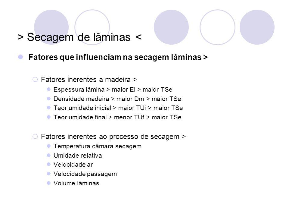 > Secagem de lâminas < Fatores que influenciam na secagem lâminas > Fatores inerentes a madeira > Espessura lâmina > maior El > maior TSe Densidade ma