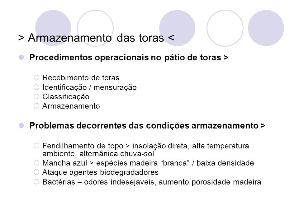 > Armazenamento das toras < Procedimentos adequados > Período mínimo de tempo de armazenamento Rotatividade uso toras Tratamento topo > selantes / grampos / cintas metálicas Manutenção da casca > proteção da madeira Manutenção das toras com alto teor de umidade > sistema de aspersão submersas em água (Amazônia) Armazenamento > grandes comprimentos > conversão > Classificação toras Eliminação topos fendilhados > toras sem fendas topo