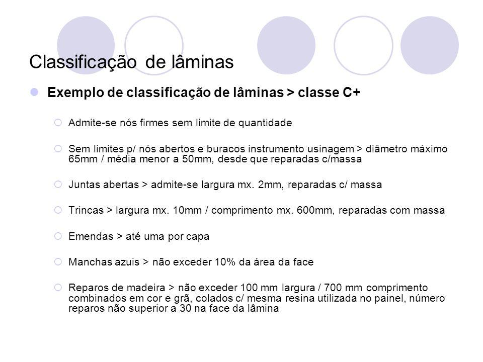 Classificação de lâminas Exemplo de classificação de lâminas > classe C+ Admite-se nós firmes sem limite de quantidade Sem limites p/ nós abertos e bu