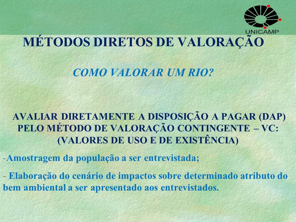 MÉTODOS DIRETOS DE VALORAÇÃO COMO VALORAR UM RIO? AVALIAR DIRETAMENTE A DISPOSIÇÃO A PAGAR (DAP) PELO MÉTODO DE VALORAÇÃO CONTINGENTE – VC: (VALORES D