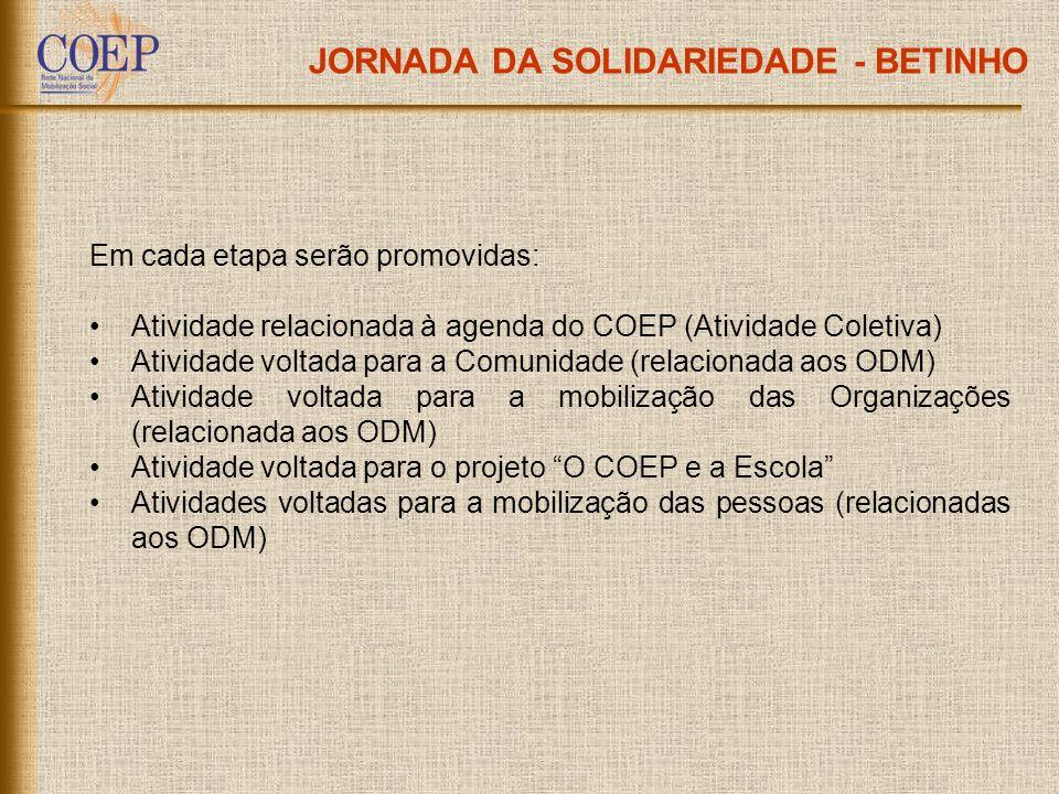 JORNADA DA SOLIDARIEDADE - BETINHO Em cada etapa serão promovidas: Atividade relacionada à agenda do COEP (Atividade Coletiva) Atividade voltada para