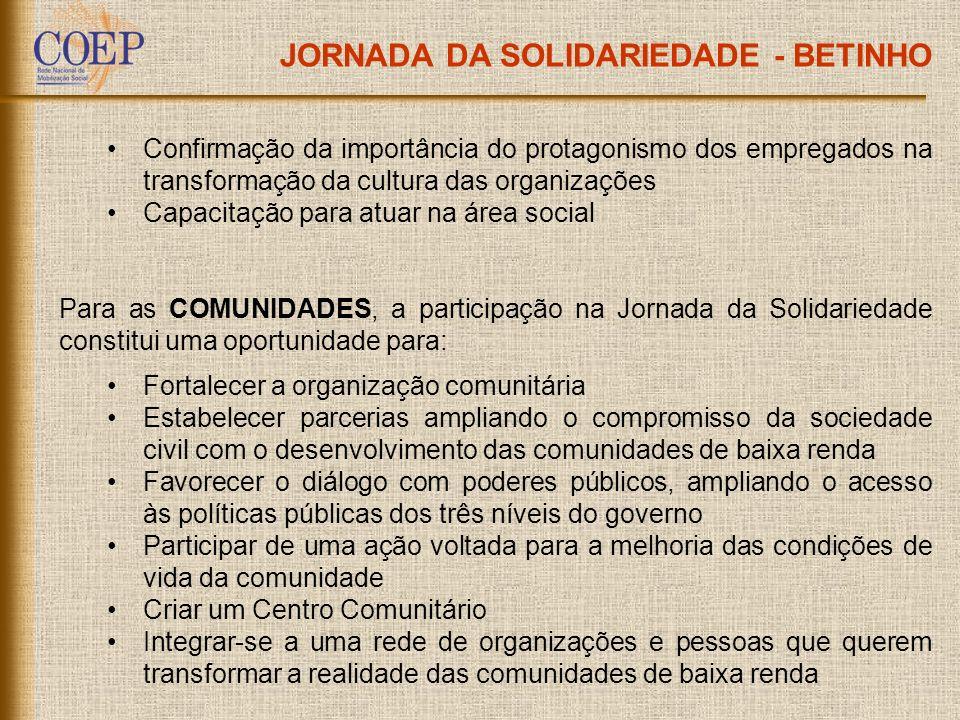 JORNADA DA SOLIDARIEDADE - BETINHO Confirmação da importância do protagonismo dos empregados na transformação da cultura das organizações Capacitação