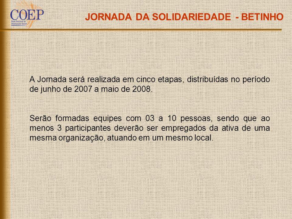 JORNADA DA SOLIDARIEDADE - BETINHO CATEGORIAS As equipes poderão participar em duas categorias: Nível Local – equipes de diferentes organizações, atuando em um mesmo local.