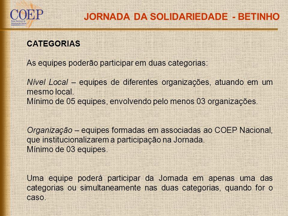 JORNADA DA SOLIDARIEDADE - BETINHO CATEGORIAS As equipes poderão participar em duas categorias: Nível Local – equipes de diferentes organizações, atua