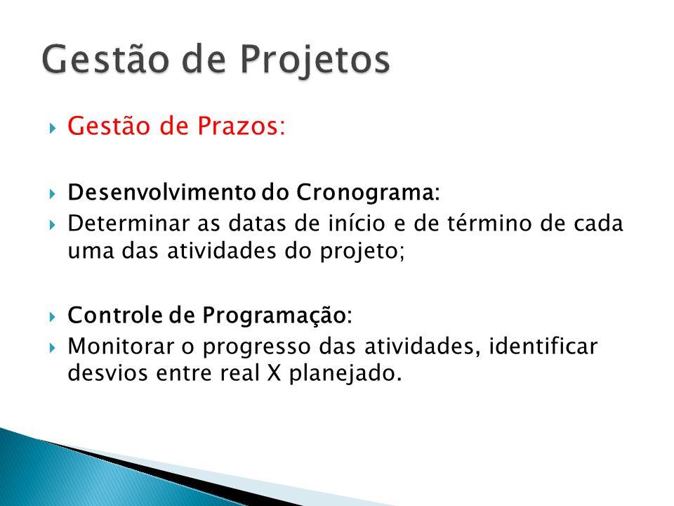 Gestão de Prazos: Desenvolvimento do Cronograma: Determinar as datas de início e de término de cada uma das atividades do projeto; Controle de Program