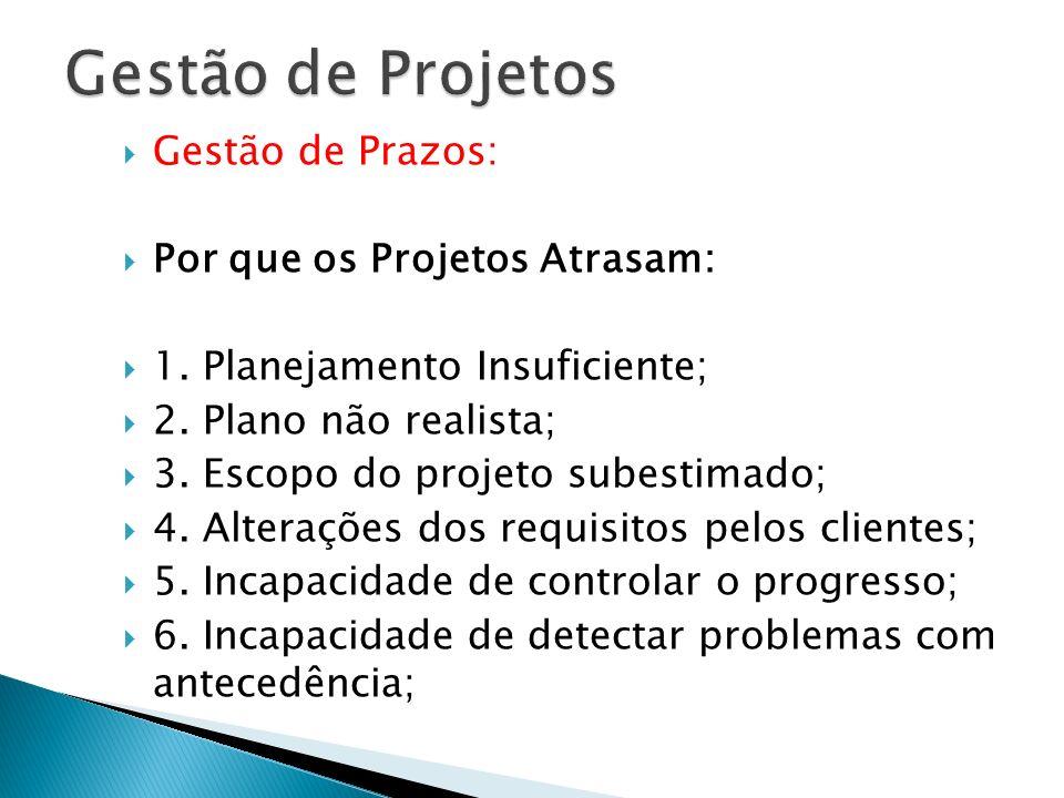 Gestão de Prazos: Por que os Projetos Atrasam: 1. Planejamento Insuficiente; 2. Plano não realista; 3. Escopo do projeto subestimado; 4. Alterações do