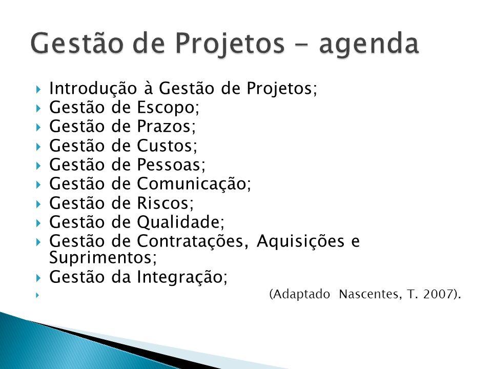 Introdução à Gestão de Projetos; Gestão de Escopo; Gestão de Prazos; Gestão de Custos; Gestão de Pessoas; Gestão de Comunicação; Gestão de Riscos; Ges