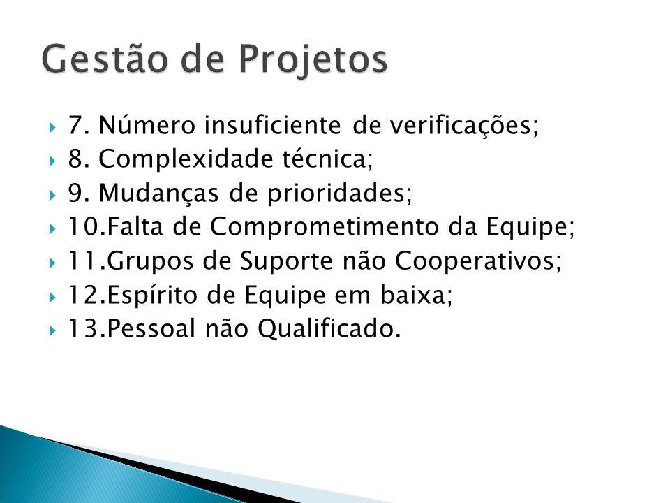 7. Número insuficiente de verificações; 8. Complexidade técnica; 9. Mudanças de prioridades; 10.Falta de Comprometimento da Equipe; 11.Grupos de Supor