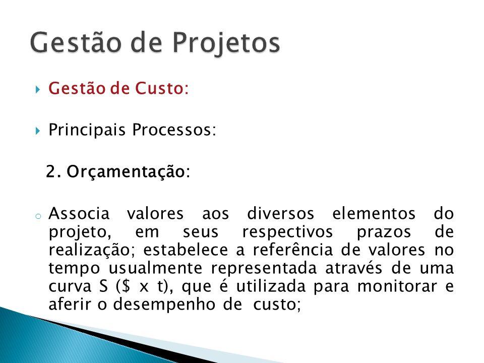 Gestão de Custo: Principais Processos: 2. Orçamentação: o Associa valores aos diversos elementos do projeto, em seus respectivos prazos de realização;