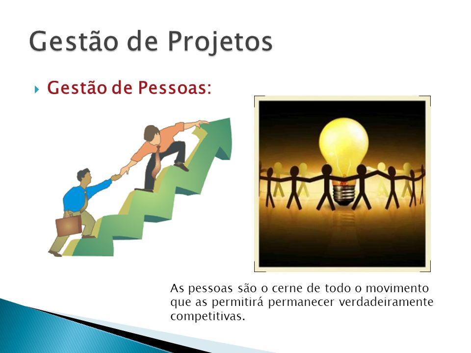 Gestão de Pessoas: As pessoas são o cerne de todo o movimento que as permitirá permanecer verdadeiramente competitivas.
