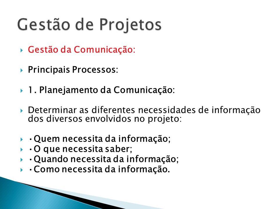 Gestão da Comunicação: Principais Processos: 1. Planejamento da Comunicação: Determinar as diferentes necessidades de informação dos diversos envolvid