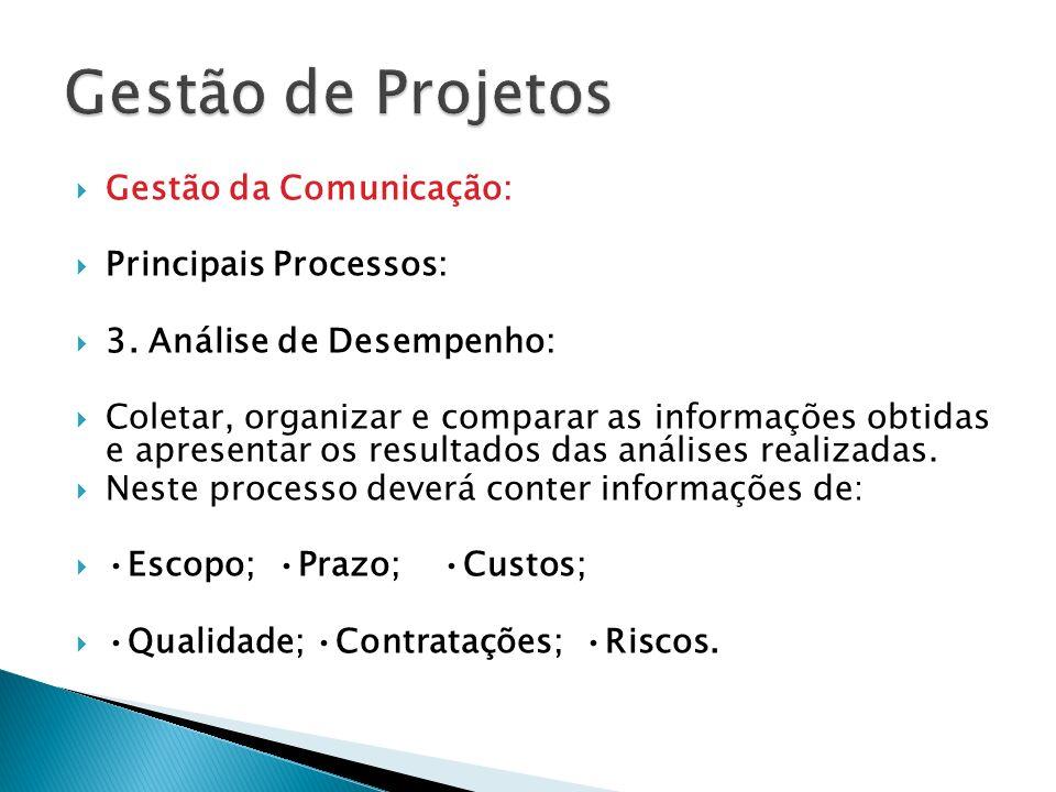 Gestão da Comunicação: Principais Processos: 3. Análise de Desempenho: Coletar, organizar e comparar as informações obtidas e apresentar os resultados