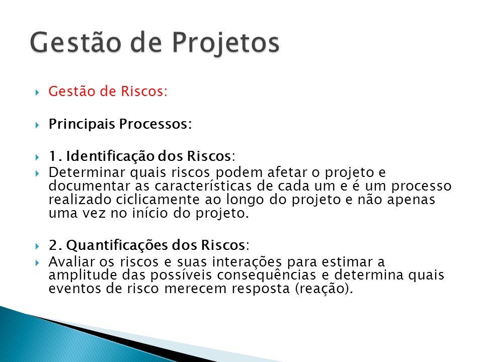 Gestão de Riscos: Principais Processos: 1. Identificação dos Riscos: Determinar quais riscos podem afetar o projeto e documentar as características de