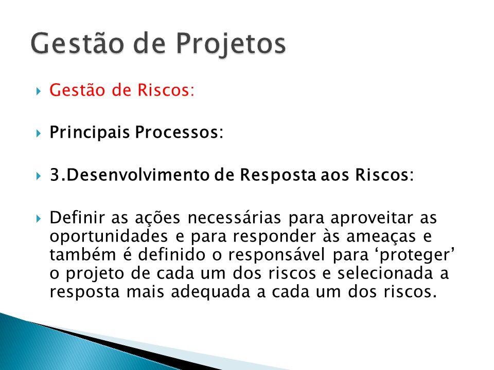 Gestão de Riscos: Principais Processos: 3.Desenvolvimento de Resposta aos Riscos: Definir as ações necessárias para aproveitar as oportunidades e para