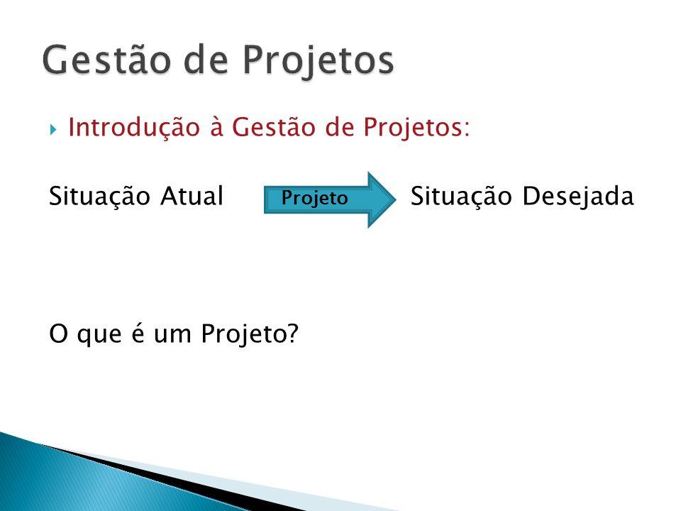 Introdução à Gestão de Projetos: Situação Atual Projeto Situação Desejada O que é um Projeto?