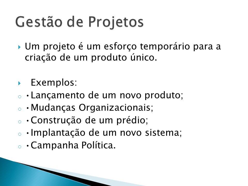 Um projeto é um esforço temporário para a criação de um produto único. Exemplos: o Lançamento de um novo produto; o Mudanças Organizacionais; o Constr