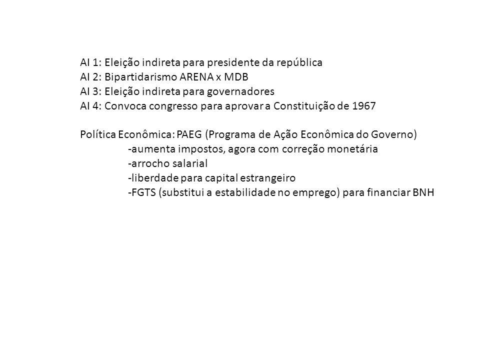 AI 1: Eleição indireta para presidente da república AI 2: Bipartidarismo ARENA x MDB AI 3: Eleição indireta para governadores AI 4: Convoca congresso