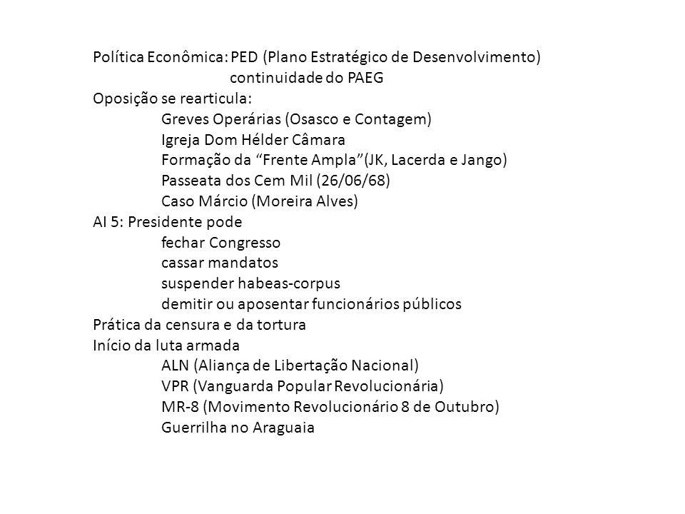 Política Econômica: PED (Plano Estratégico de Desenvolvimento) continuidade do PAEG Oposição se rearticula: Greves Operárias (Osasco e Contagem) Igrej