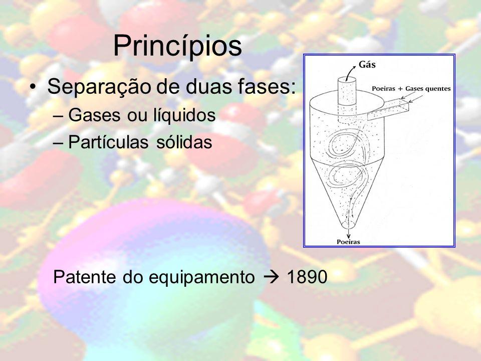 Princípios Separação de duas fases: –Gases ou líquidos –Partículas sólidas Patente do equipamento 1890
