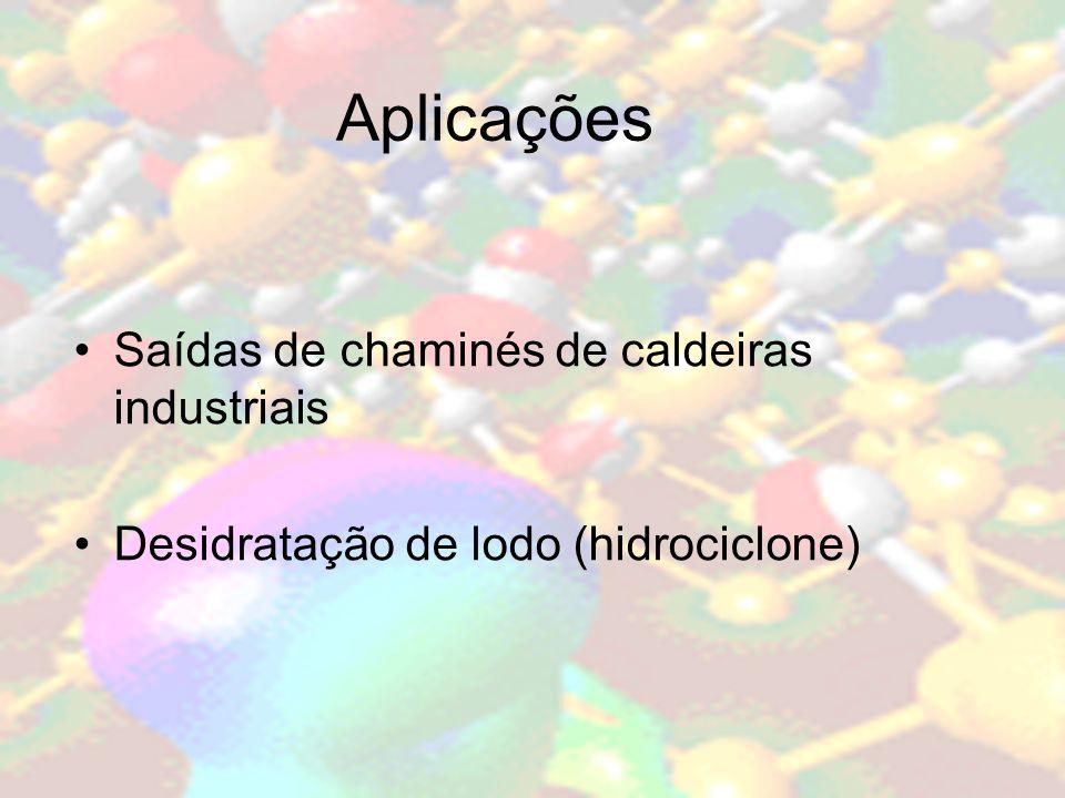 Aplicações Saídas de chaminés de caldeiras industriais Desidratação de lodo (hidrociclone)