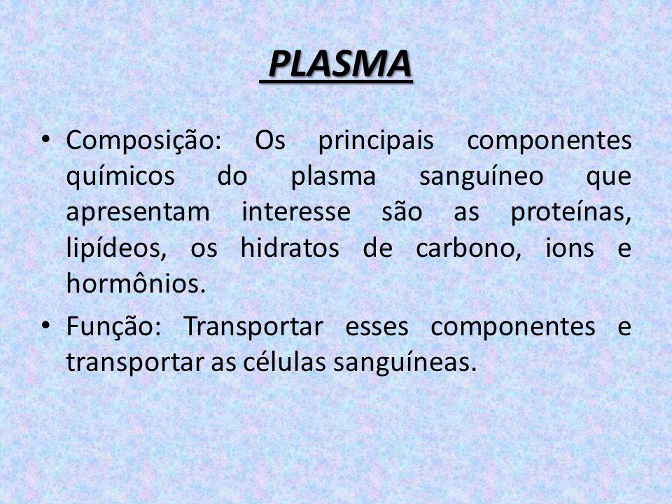 PLASMA PLASMA Composição: Os principais componentes químicos do plasma sanguíneo que apresentam interesse são as proteínas, lipídeos, os hidratos de c