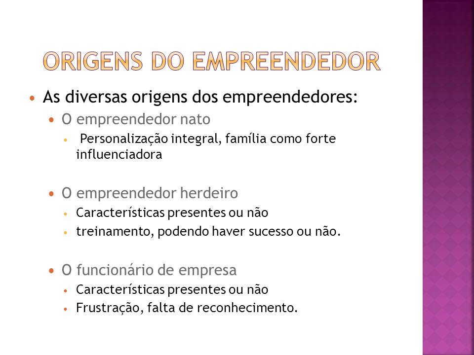 As diversas origens dos empreendedores: O empreendedor nato Personalização integral, família como forte influenciadora O empreendedor herdeiro Caracte