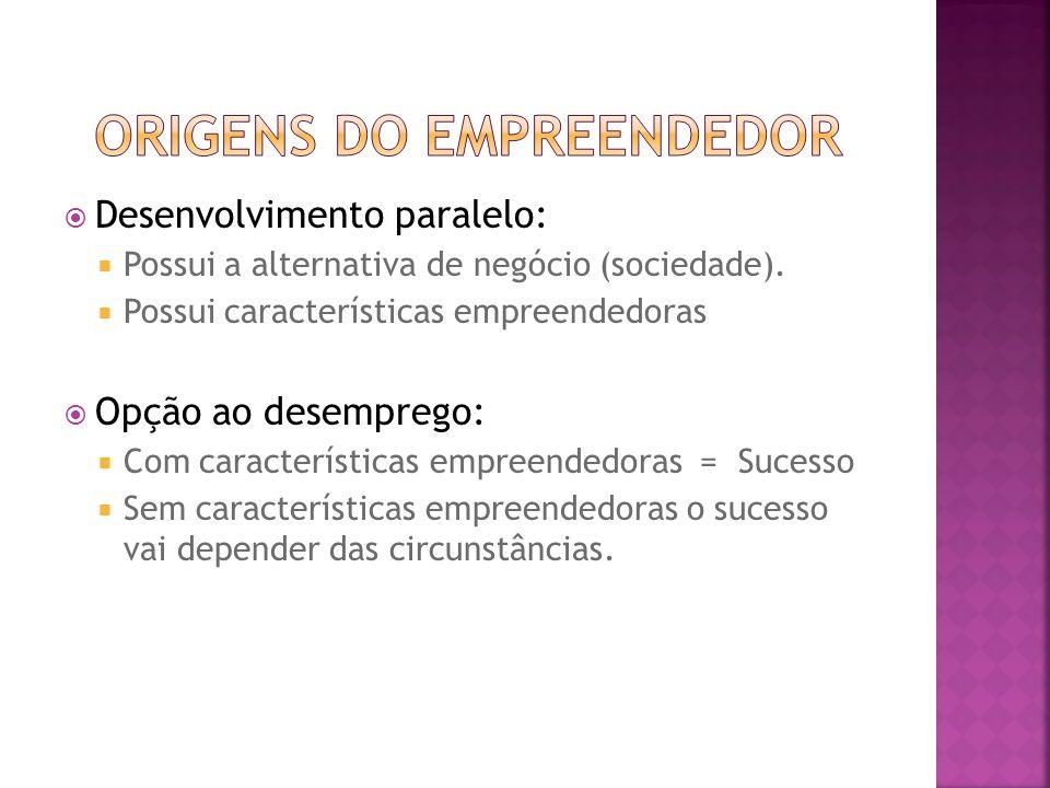 Desenvolvimento paralelo: Possui a alternativa de negócio (sociedade). Possui características empreendedoras Opção ao desemprego: Com características