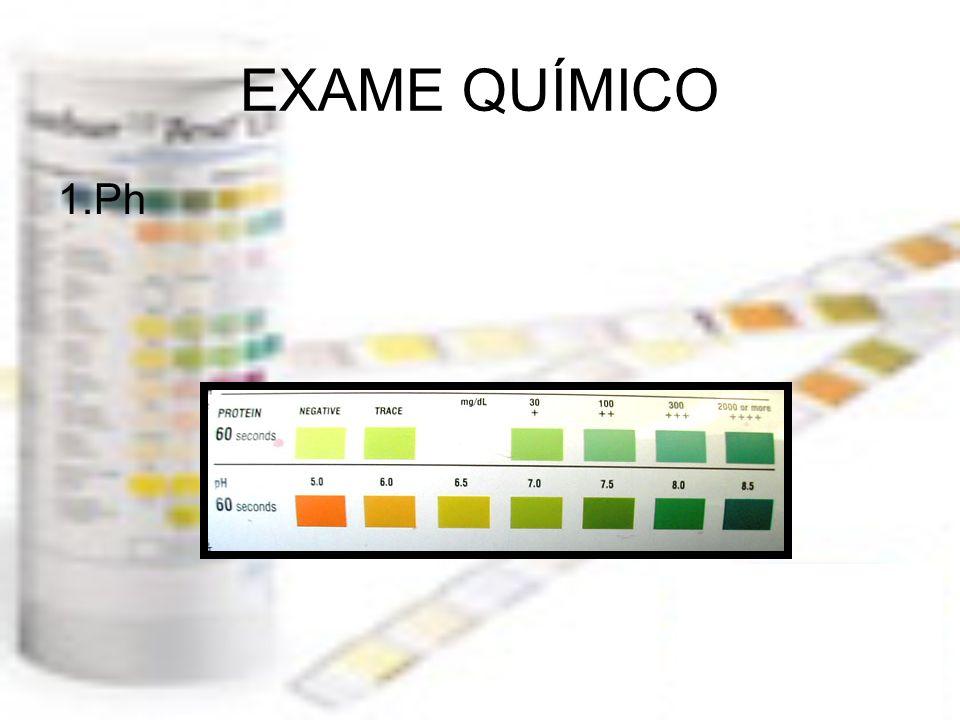EXAME QUÍMICO 1.Ph