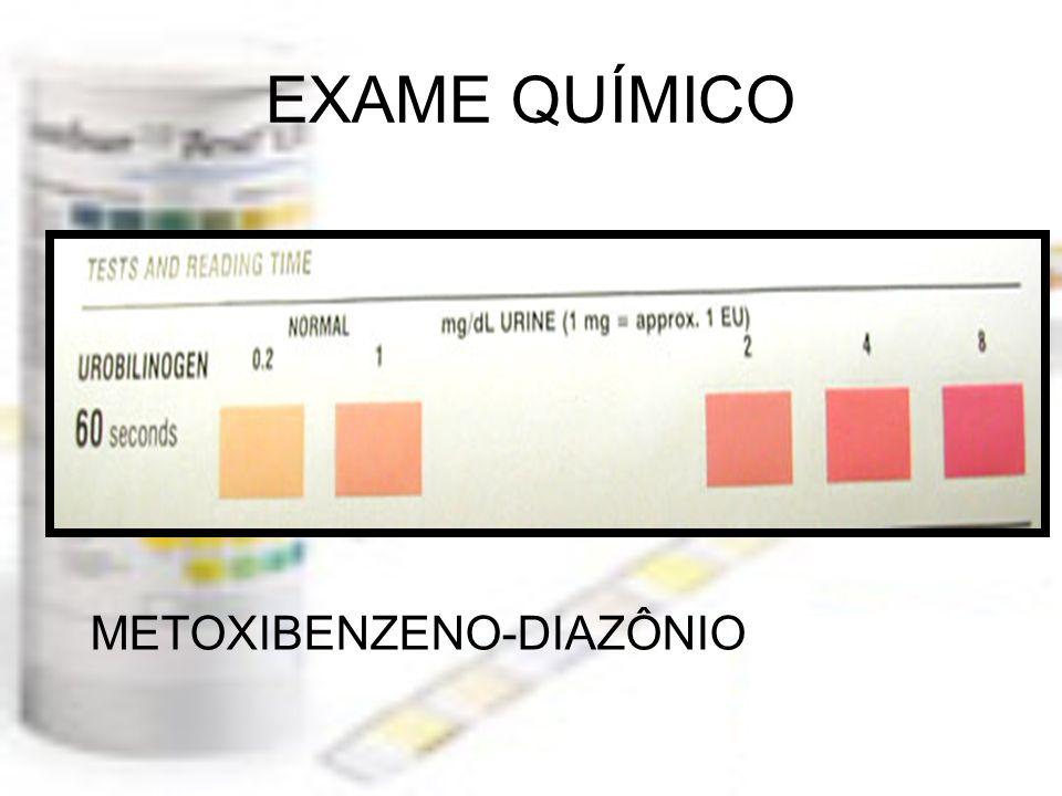 EXAME QUÍMICO METOXIBENZENO-DIAZÔNIO
