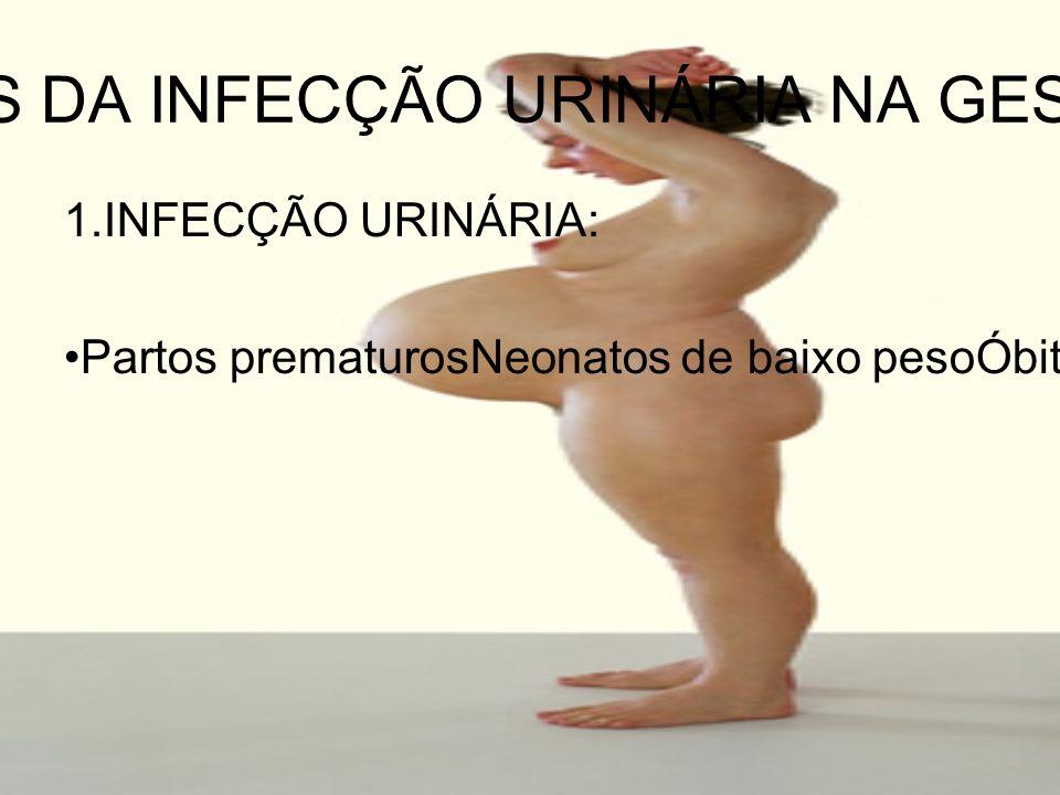 RISCOS DA INFECÇÃO URINÁRIA NA GESTANTE 1.INFECÇÃO URINÁRIA: Partos prematurosNeonatos de baixo pesoÓbito Fetal.