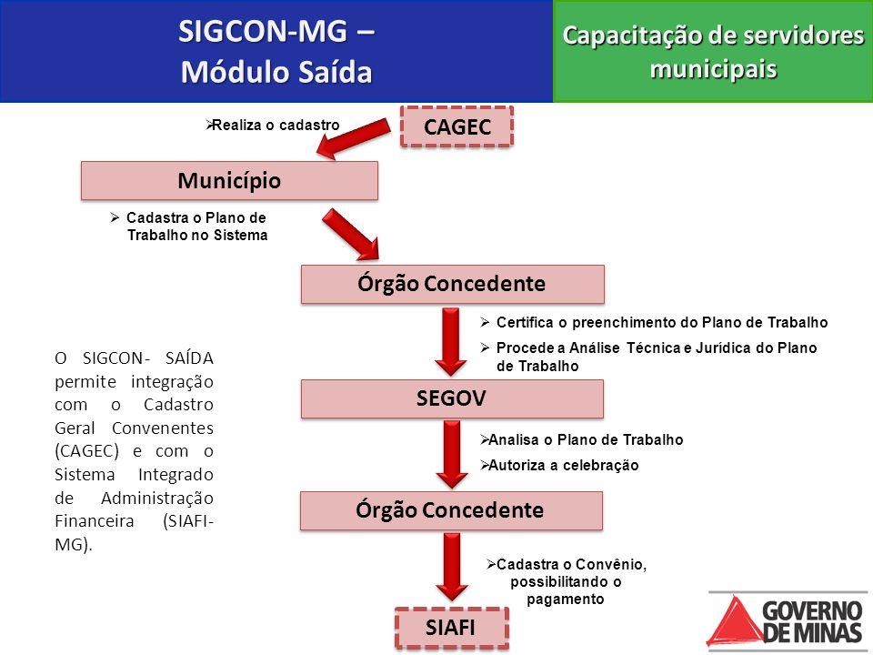 SIGCON-MG – Módulo Saída Capacitação de servidores municipais Órgão Concedente SEGOV CAGEC Órgão Concedente Município Realiza o cadastro SIAFI Cadastr