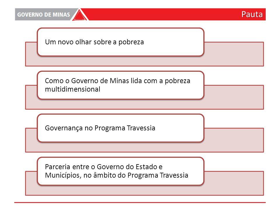 Um novo olhar sobre a pobreza Como o Governo de Minas lida com a pobreza multidimensional Governança no Programa Travessia Parceria entre o Governo do Estado e Municípios, no âmbito do Programa Travessia Pauta