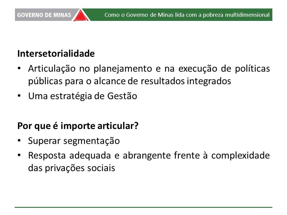 Como o Governo de Minas lida com a pobreza multidimensional Intersetorialidade Articulação no planejamento e na execução de políticas públicas para o alcance de resultados integrados Uma estratégia de Gestão Por que é importe articular.